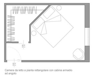 Progettare Una Cabina Armadio Dietro Il Letto Agan Design
