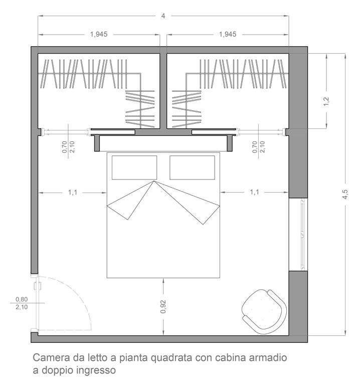 Cabina Armadio Ad Angolo Misure.Progettare Una Cabina Armadio Dietro Il Letto Agan Design